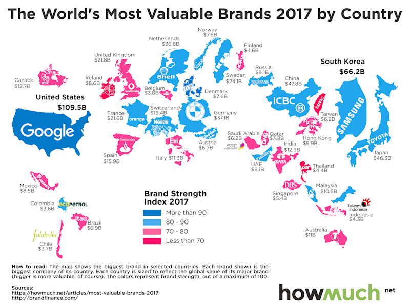final brands by country e36c