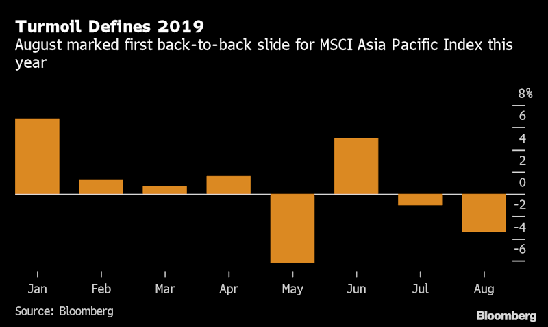 Market Fragility on Show as Trade War, China Data Curb Optimism
