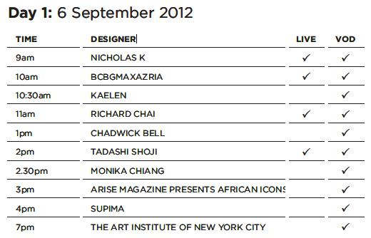 New York Fashion Week Spring Summer 2013: Watch The Shows LIVE!