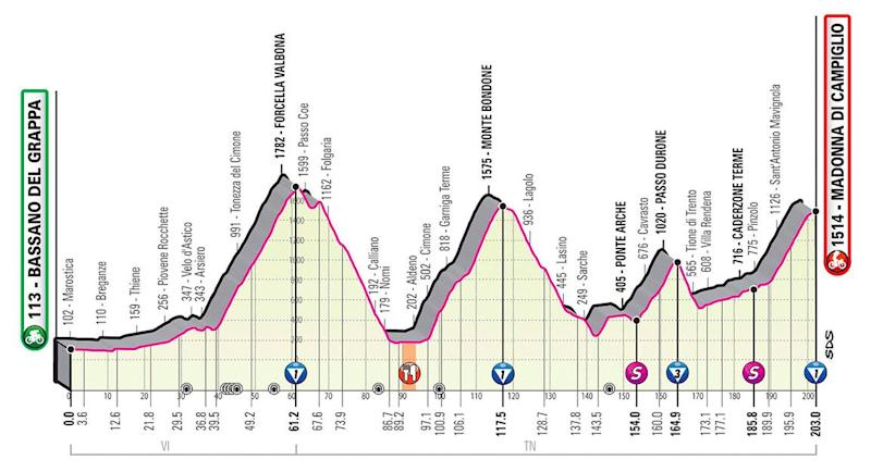 Giro d'Italia 2020, stage 17 profile — Giro d'Italia 2020 route: How to watch live TV coverage and follow the race stages