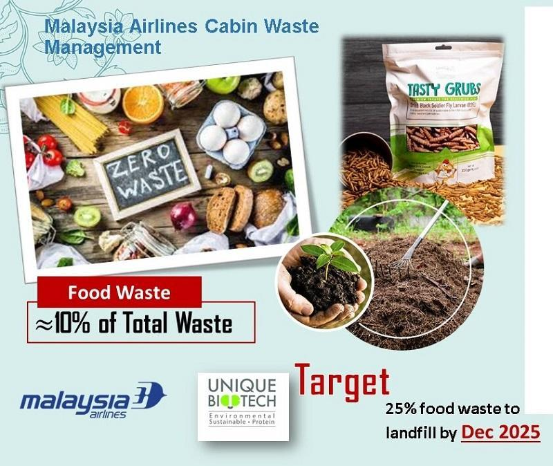 Last year, Malaysia Airlines and its sister companies converted six tonnes of cabin food waste into animal feed and fertiliser. ― Picture courtesy of Malaysia Aviation Group
