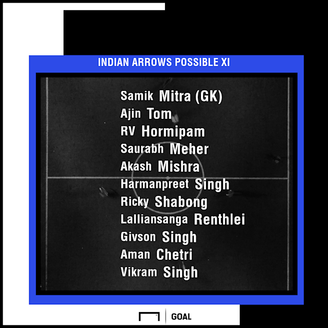 Indian Arrows possible XI I-League 2019-20