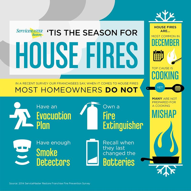 Servicemaster restore warns homeowners to practice fire for Fire prevention tips for home