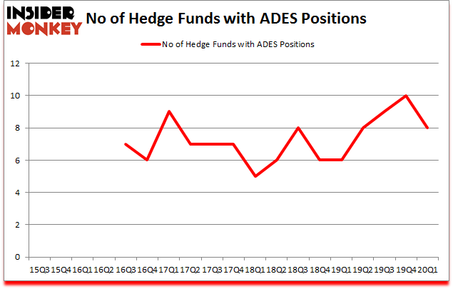 Is ADES A Good Stock To Buy?