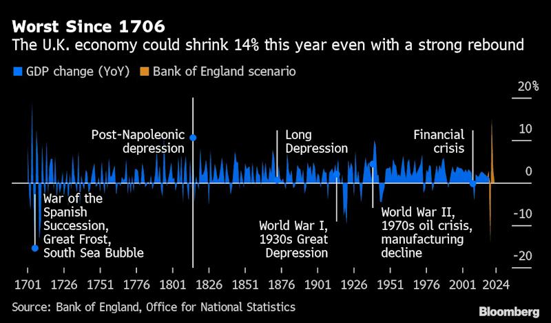 Sunak Sees U.K. Recession on Scale 'We Have Not Seen'