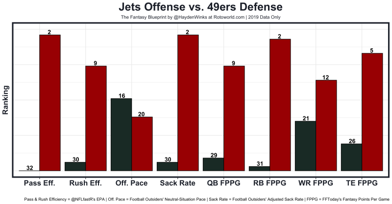 Jets49ers