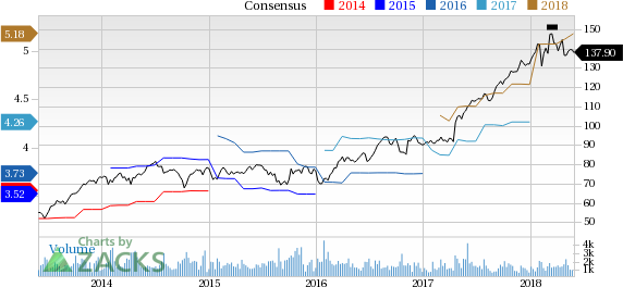 IDEX (IEX) reported earnings 30 days ago. What's next for the stock? We take a look at earnings estimates for some clues.