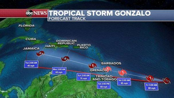 PHOTO: Tropical Storm Gonzalo is currently packing winds at 65 mph as it heads east towards the eastern Caribbean islands. (ABC News)