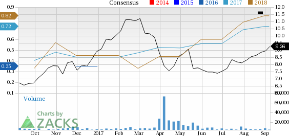 Is Banco Santander Bsbr Stock A Solid Choice Right Now