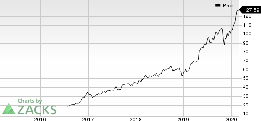 Kinsale Capital Group, Inc. Price