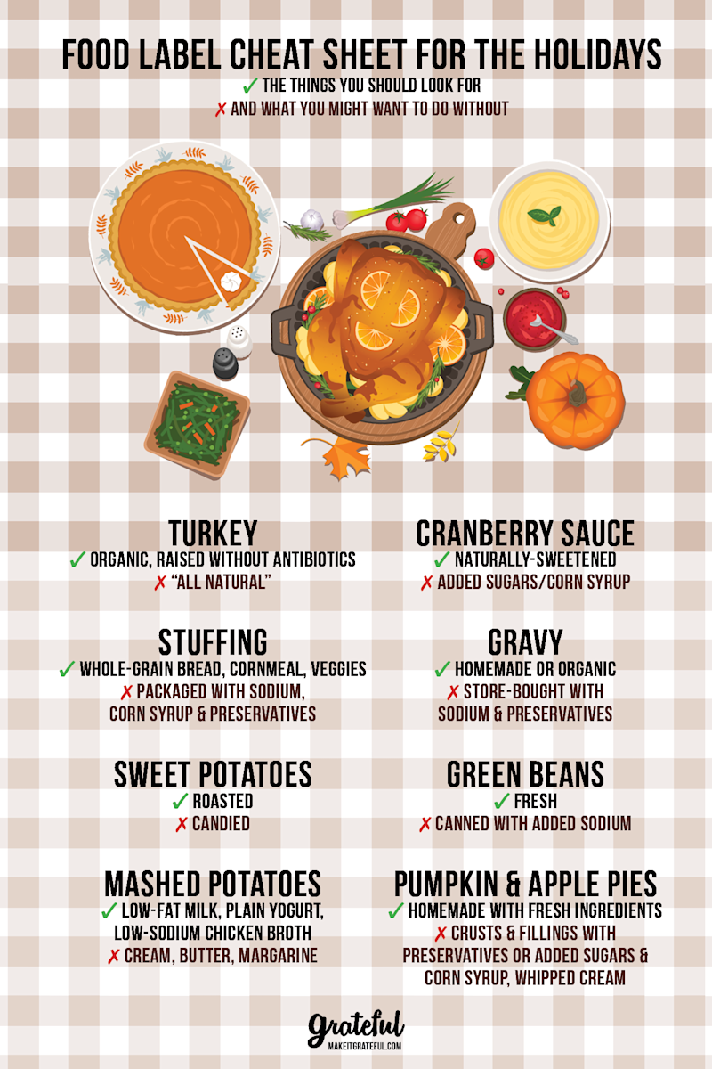 Holiday food label cheat sheet infographic