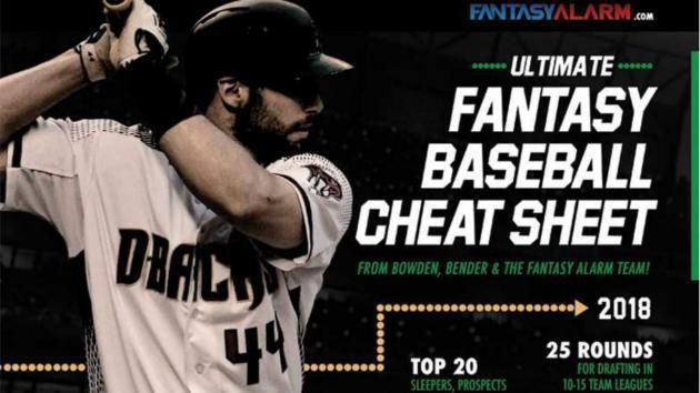 <p>Perfect your draft strategy with Fantasy Alarm's Ultimate Fantasy Baseball Cheat Sheet</p>
