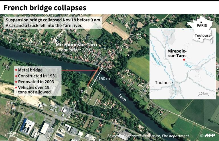 Satellite3 image of the suspension bridge at Mirepoix-sur-Tarn in southwest France which collapsed on Monday. (AFP Photo/Thomas SAINT-CRICQ)