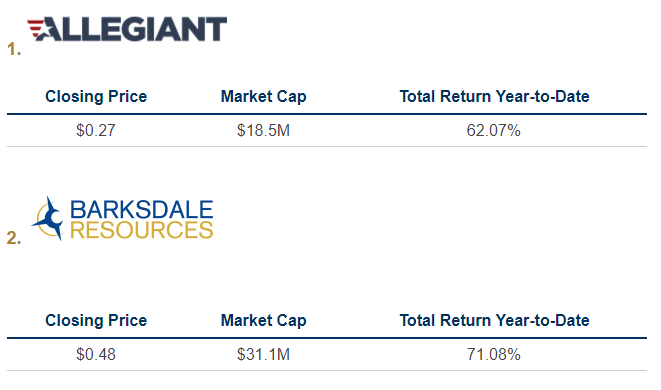 Allegiant & Barksdale Resources