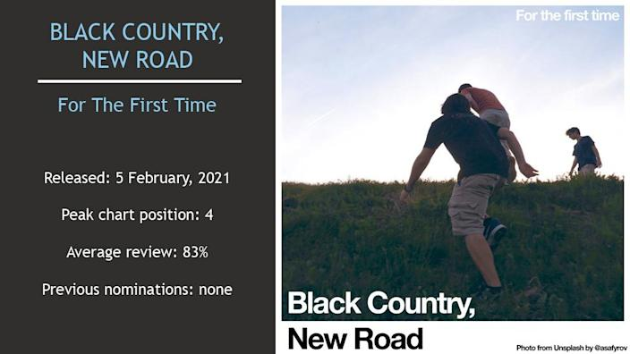 Black Country, New Road album cover