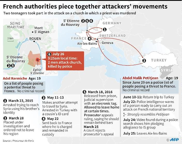 Graphic showing the movements of France church attackers Adel Kermiche and Abdel Malik Petitjean (AFP Photo/Sophie RAMIS, Simon MALFATTO, Laurence SAUBADU)