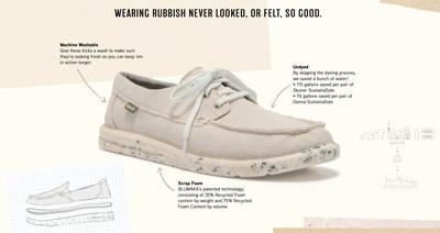Wearing Rubbish Never Looked, Or Felt, So Good.