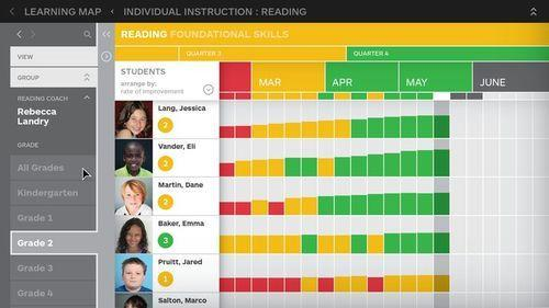 inBloom teacher dashboard screenshot