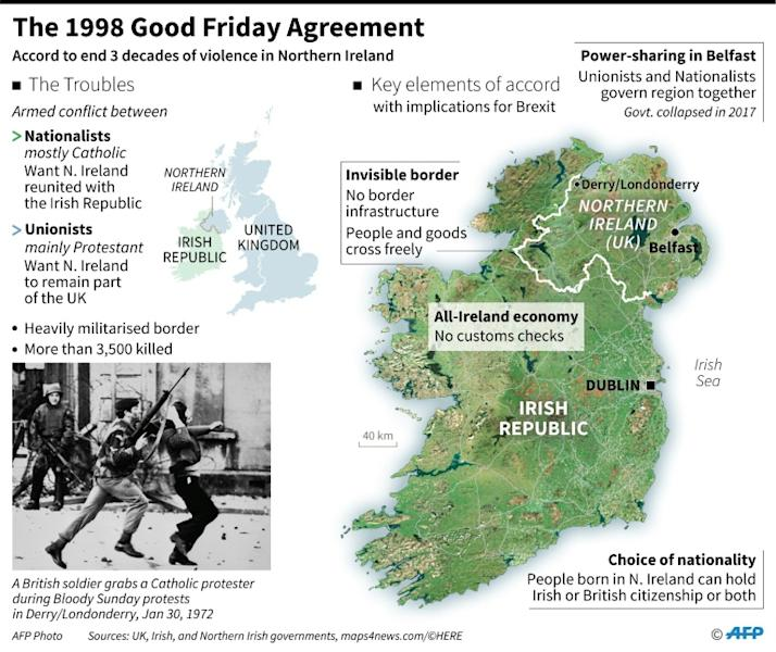 Factfile on the Northern Ireland Good Friday agreement. (AFP Photo/)