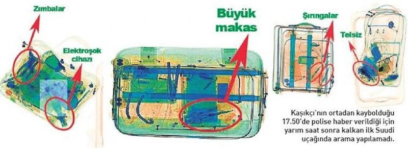 Annotated airport X-ray photos published by the Turkish daily Sabah purportedly show tools used by the killers (Sabah)