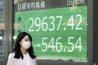 A woman wearing a protective mask walks in front of an electronic stock board showing Japan's Nikkei 225 index at a securities firm Wednesday, Sept. 29, 2021, in Tokyo. Asian shares fell sharply on Wednesday after a broad slide on Wall Street as investors reacted to a surge in U.S. government bond yields. (AP Photo/Eugene Hoshiko)