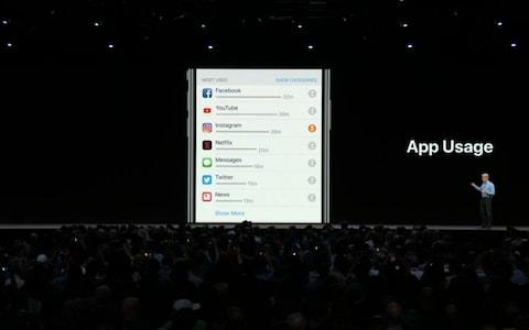 Apple is adding support for customers to see how much they use individual apps.