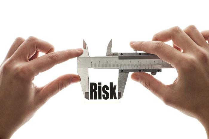 Hands holding caliper on the word risk.