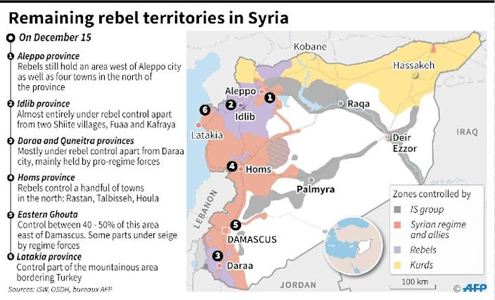 Remaining areas controlled by rebels in Syria (AFP Photo/Thomas SAINT-CRICQ, Sophie RAMIS, Vincent LEFAI)