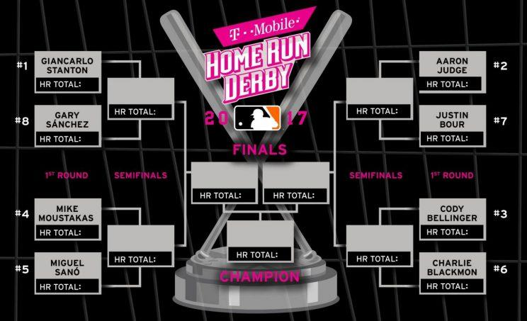 Your official 2017 Home Run Derby brackets. (MLB)