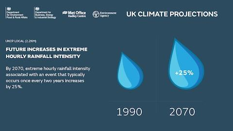 We will have to get ready for some severe rain events if we do not reduce carbon emissions