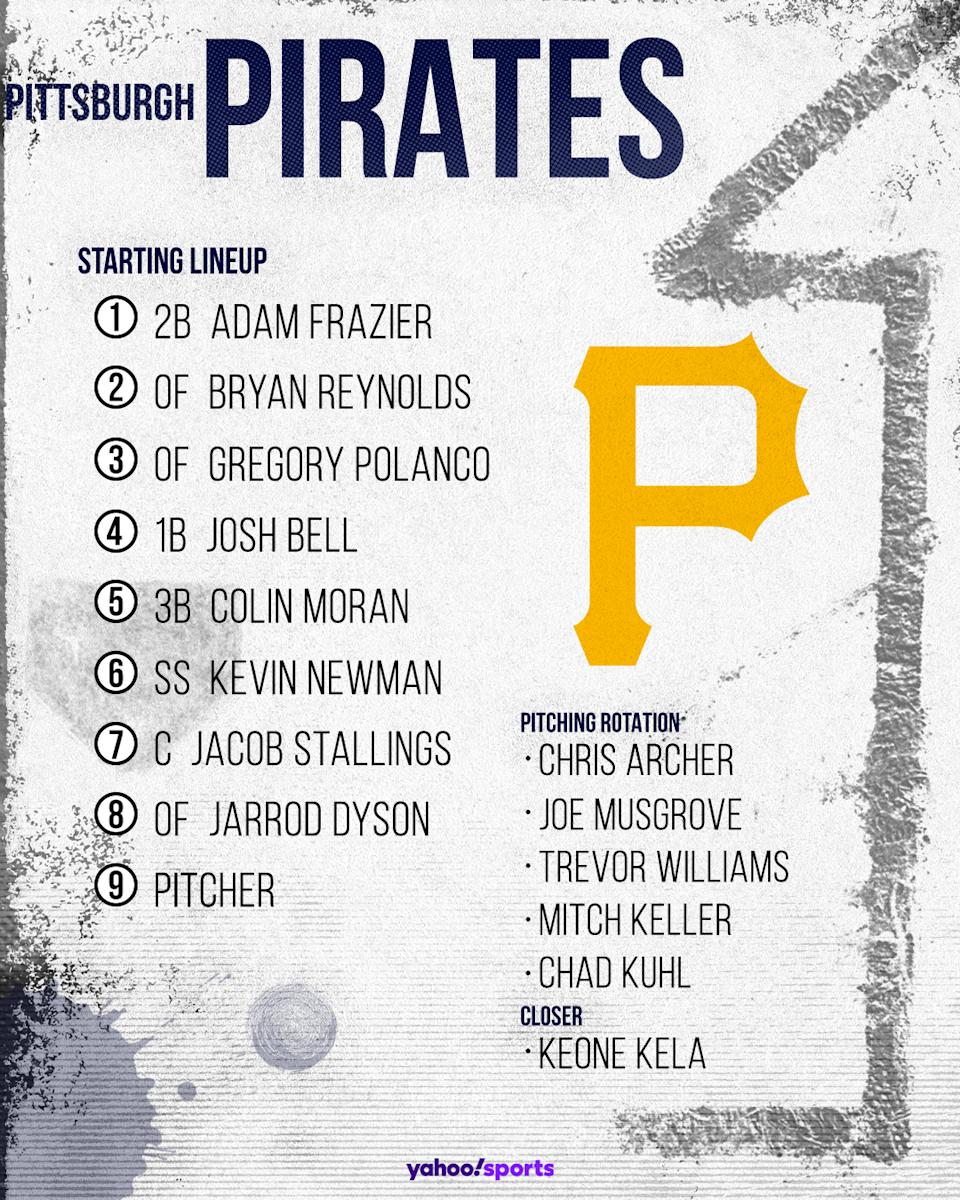 Pittsburgh Pirates Projected Lineup. (Photo by Paul Rosales/Yahoo Sports)