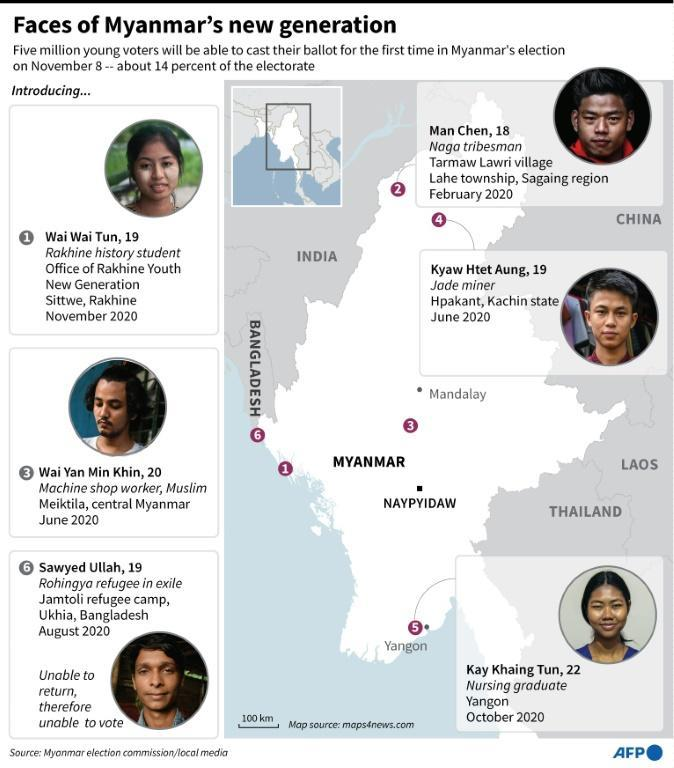 Faces of Myanamar's new generation