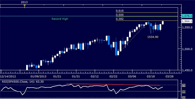 Forex_US_Dollar_Chart_Setup_Warns_of_Downward_Reversal_Ahead_body_Picture_6.png, US Dollar Chart Setup Warns of Downward Reversal Ahead