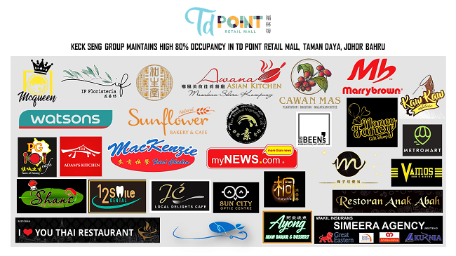 Keck Seng Group Maintains High 80% Occupancy in TD Point Retail Mall With TD Central, Johor Bahru
