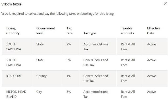A breakdown of taxes assessed by a VRBO host on Hilton Head shows a 3% local tax: A 1% accommodations tax and a 2% beach preservation fee.