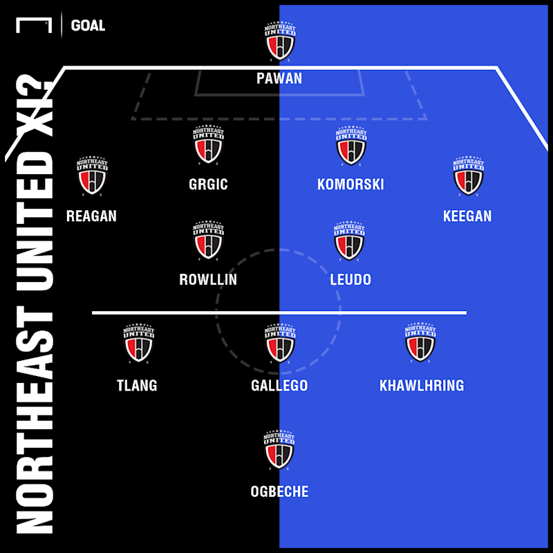 NorthEast United possible XI v FC Pune City ISL 5