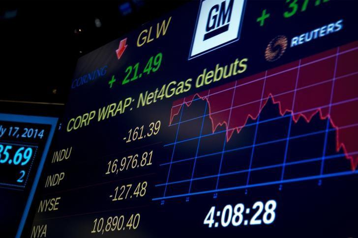 A screen shows the Dow Jones Industrial Average after the closing bell on the floor of the New York Stock Exchange