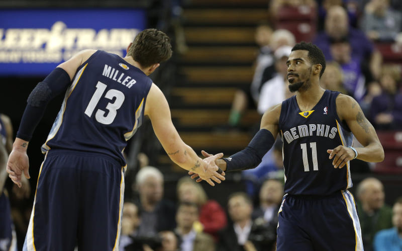Grizzlies Miller day to day with sprained thumb