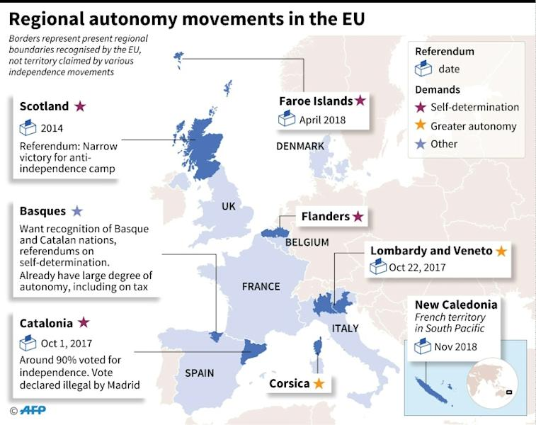 The votes in Italy reflect a wider drive for regional autonomy in Europe