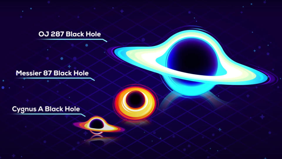 An animation of three different black holes stood shoulder to shoulder in the vacuum of space.