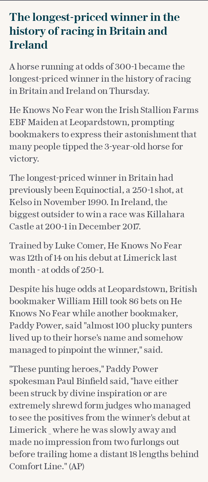 The longest-priced winner in the history of racing in Britain and Ireland