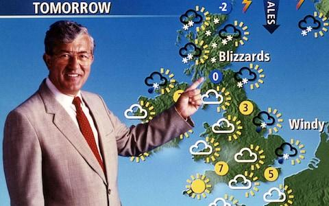 Bill Giles, the forecaster