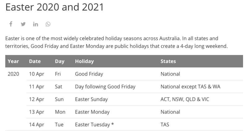 Easter Public Holidays in 2020. Source: Public Holidays