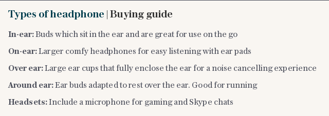 Types of headphone | Buying guide