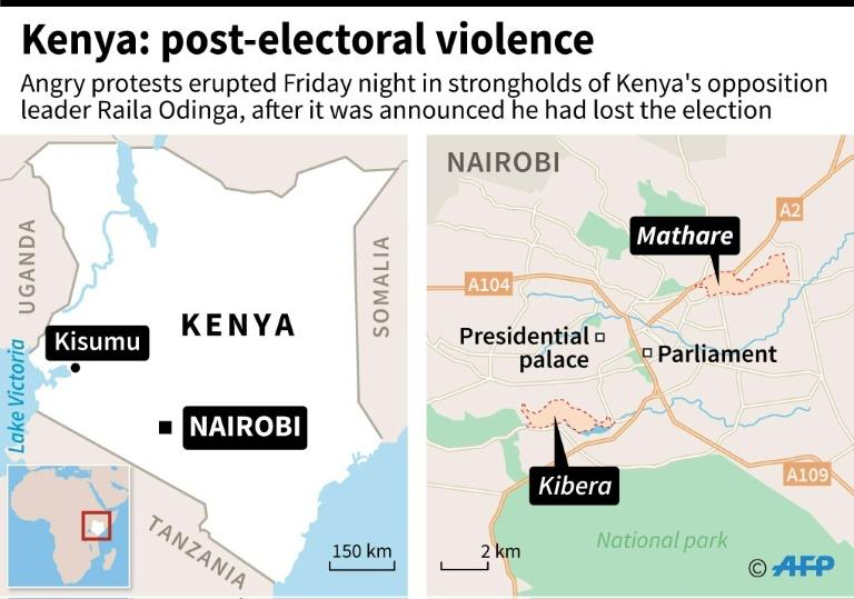Protests erupted Friday night in strongholds of Kenya's opposition leader Raila Odinga, after it was announced he had lost a presidential election he claims was massively rigged