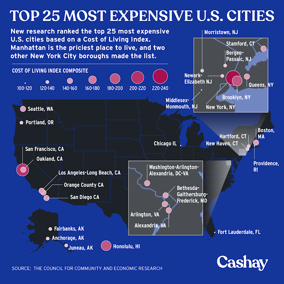 New York City's Manhattan and San Francisco are the most expensive places to live in the United States (Graphic: David Foster/Cashay).