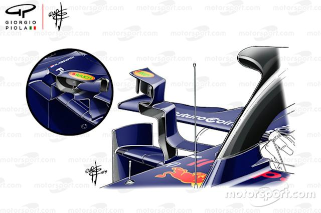 "Espejo del Red Bull Racing RB15 <span class=""copyright"">Giorgio Piola</span>"