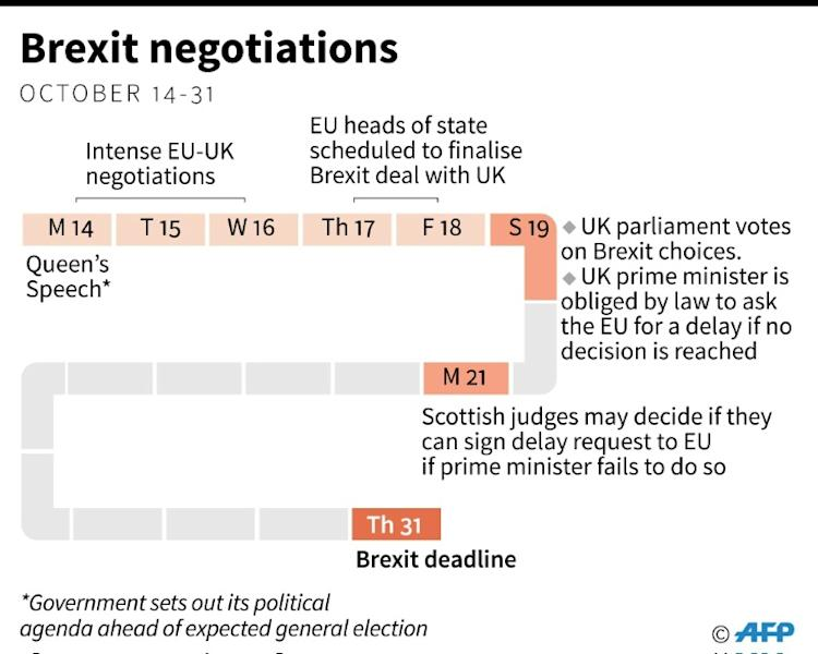 Timeline of latest Brexit negotiations