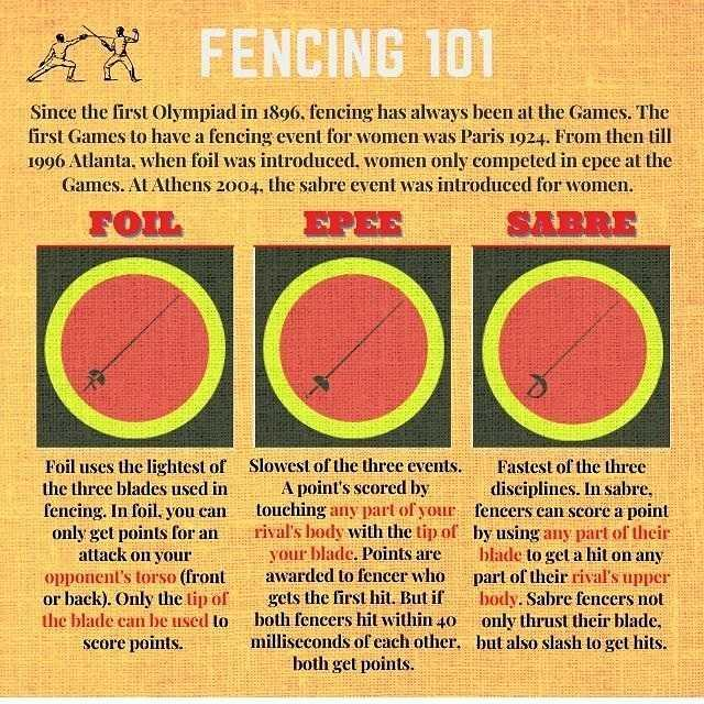 FINAL FENCING 101 GRAPHIC_opt