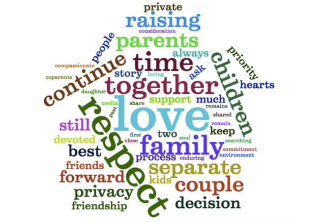 Behold — our celebrity breakup statement word cloud. (Image: Yahoo Celebrity)